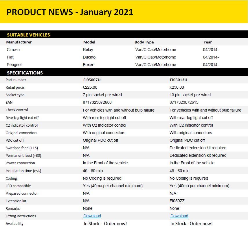 Product News New Kit Citroen Fiat Peugeot