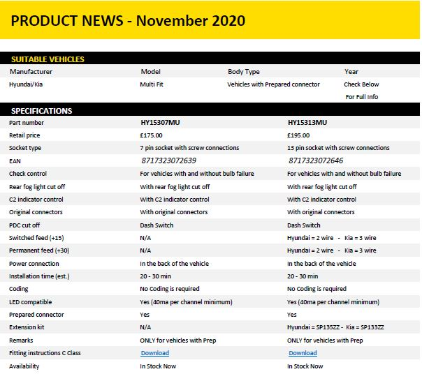 Product News Hyundai/Kia Multi Fit