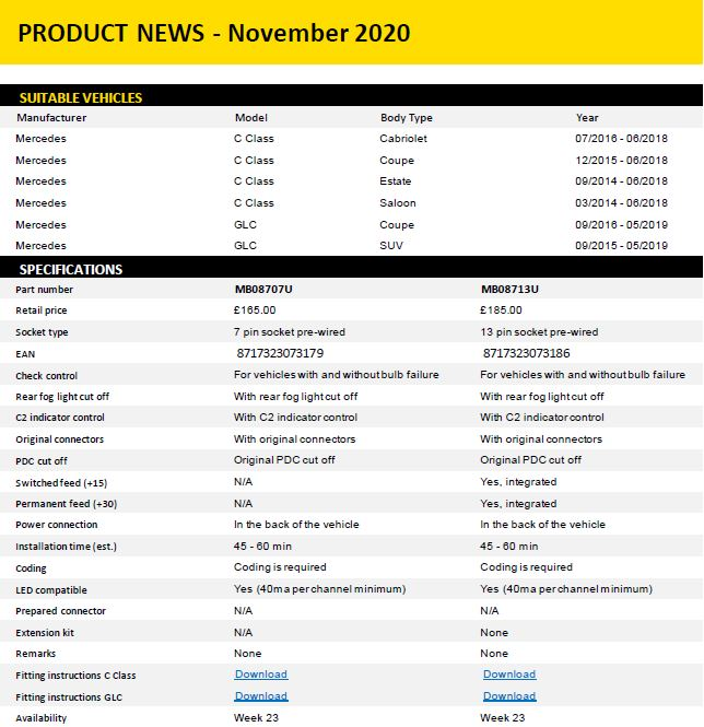 Product News Mercedes C Class & GLC
