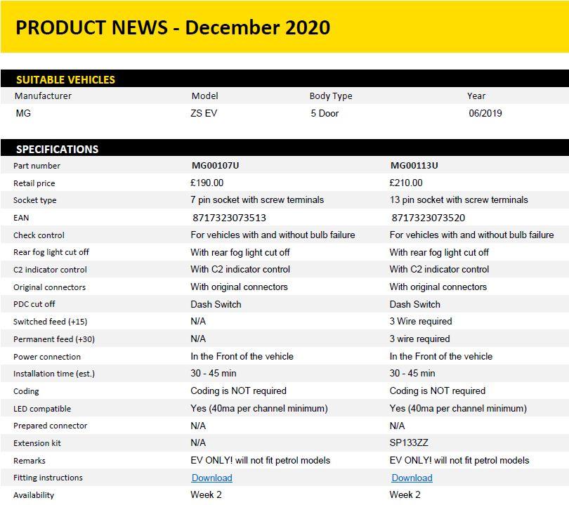 Product News MG ZS EV