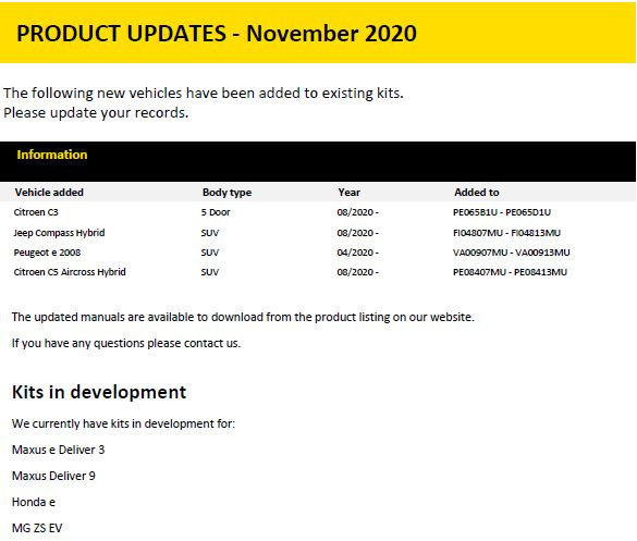 Product News November 2020