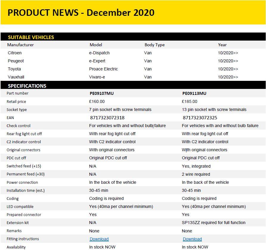Product News Multikit