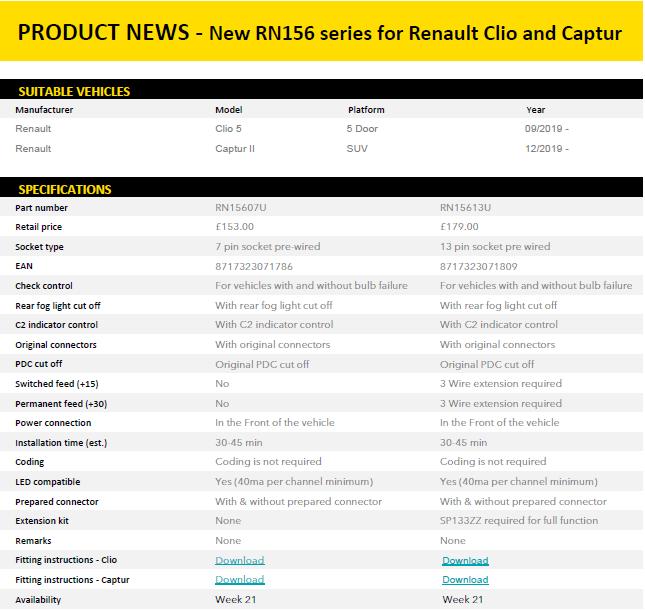 Renault Clio 5 & Captur II