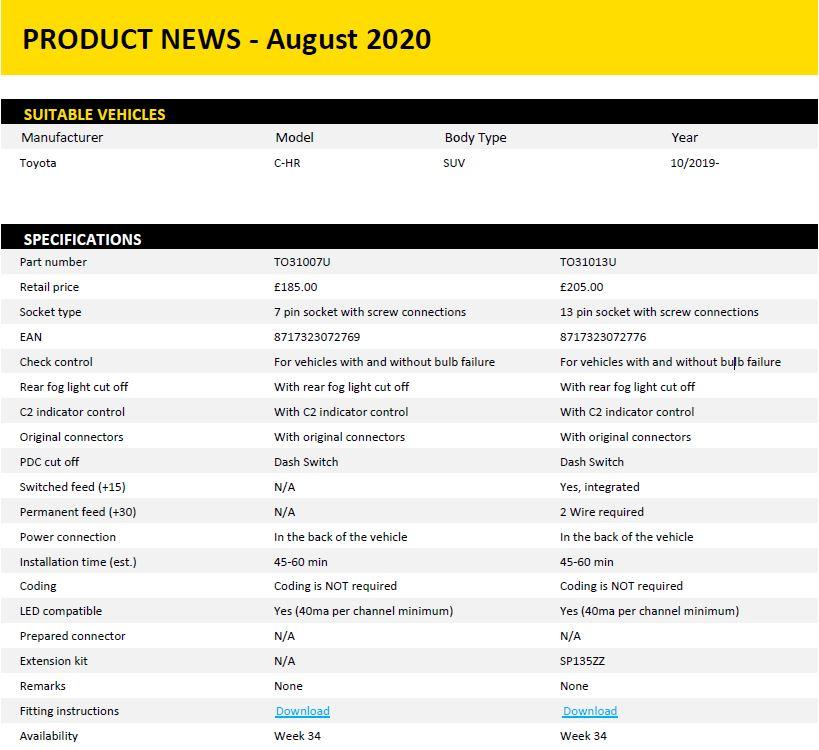 Product News Toyota C-HR